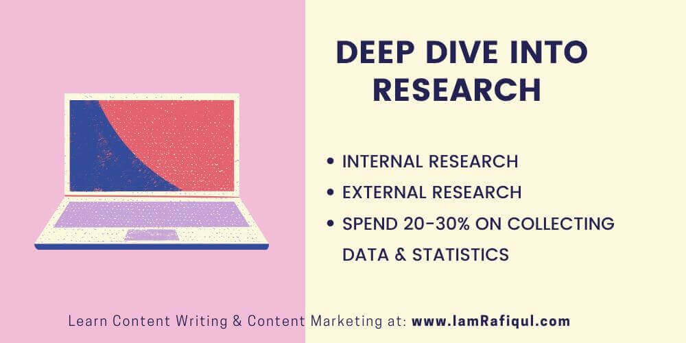 research before writing