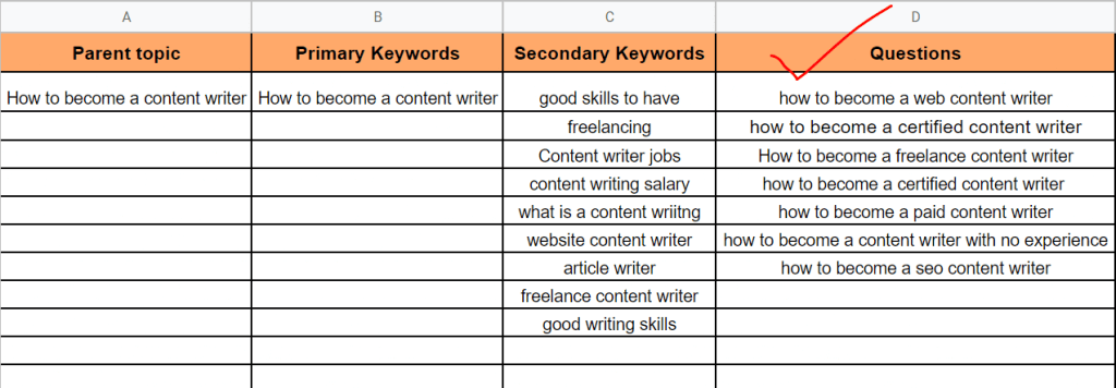 secondary keyword list