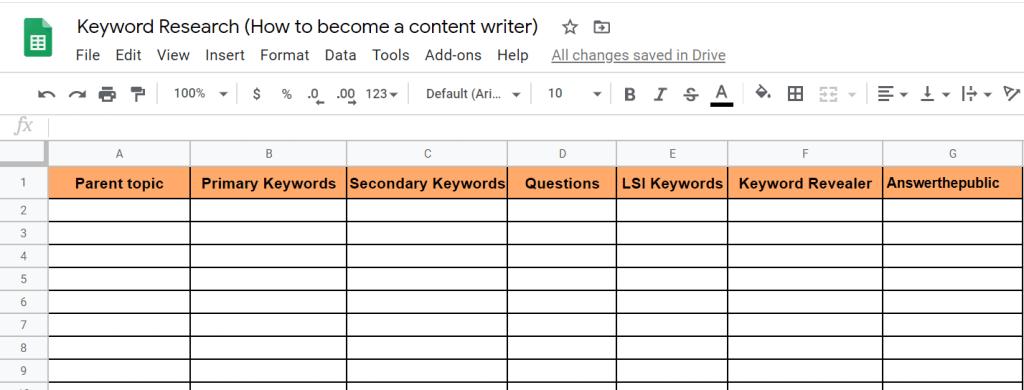 Keyword Research framework