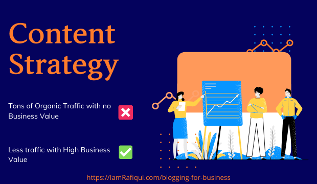 content strategy for business blogging