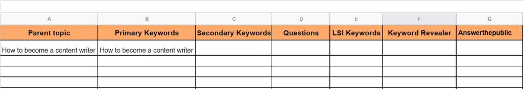 primary keywords list