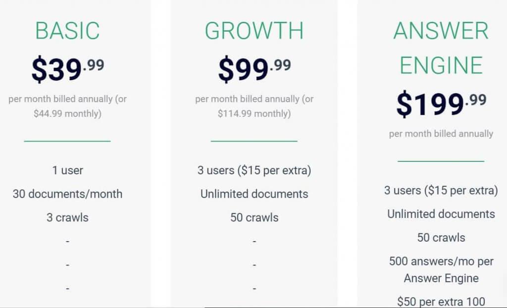 pricing plan of frase.io