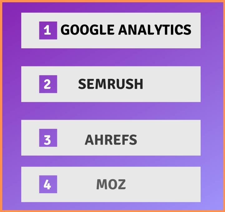 most popular social media marketing channels