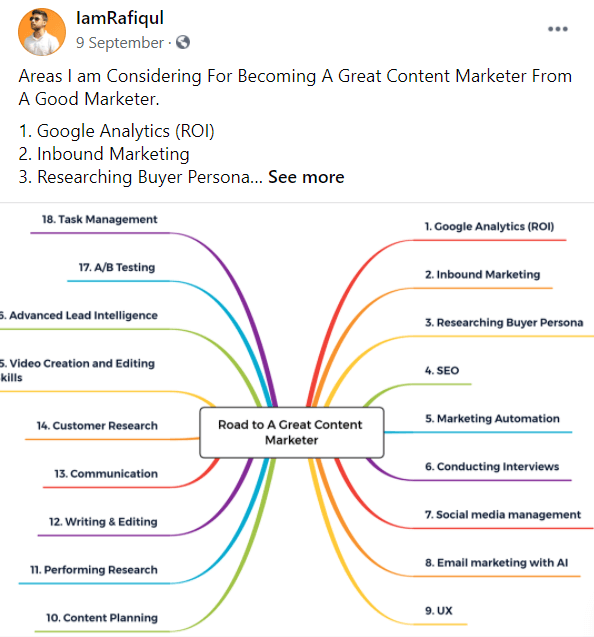 content marketing resources roadmap