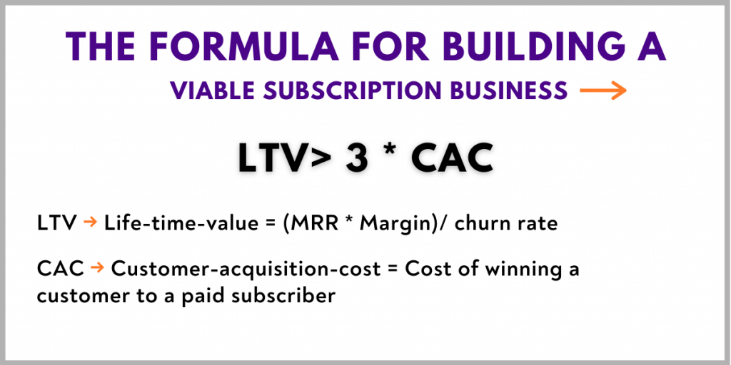 The Formula For Building A Successful Subscription Business