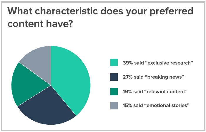 preferred content types for press mentions