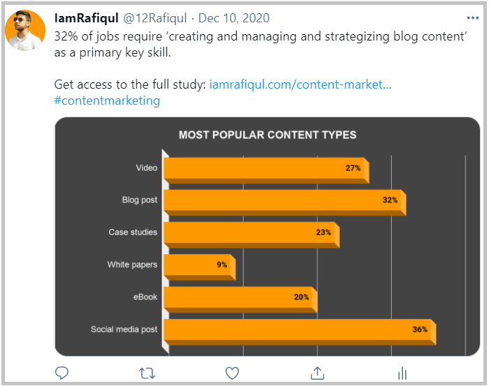 example of data-centric content