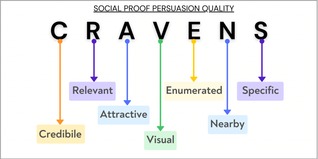 CRAVENS social proof