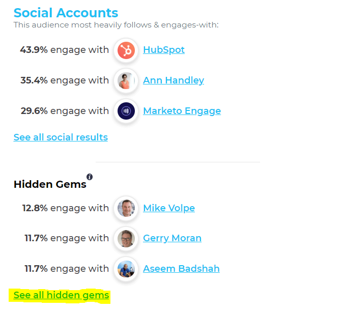 finding relevant social media influencers
