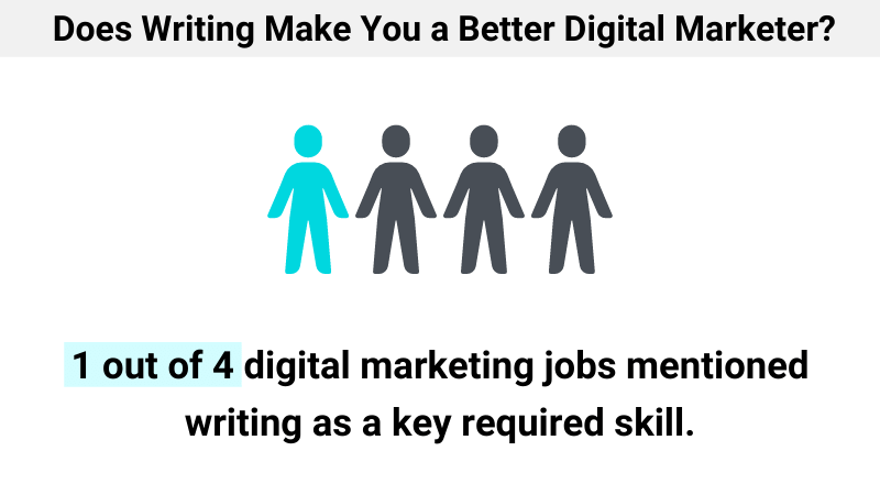 Does Writing Make You a Better Digital Marketer